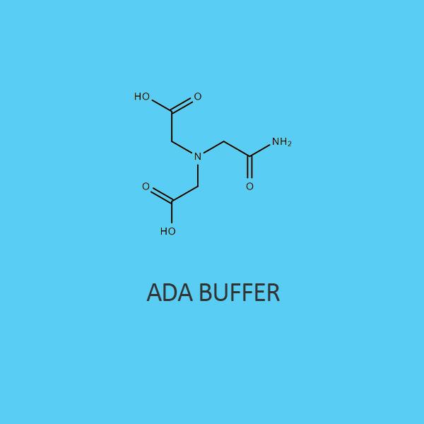Ada Buffer