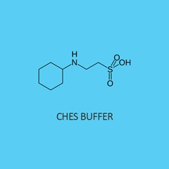 Ches Buffer