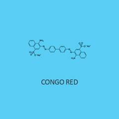 Congo Red Indicator