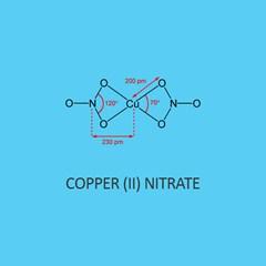 Copper (II) Nitrate (Trihydrate)